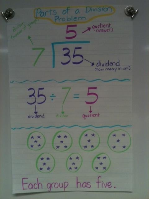math-division