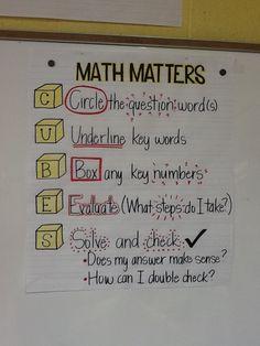 math-matters