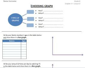 Choosing Graph