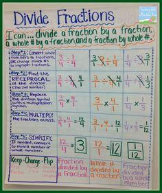 math -interactive-4