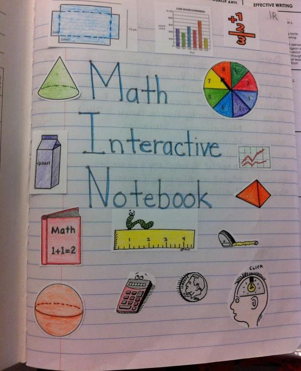 mathe -interactive nb