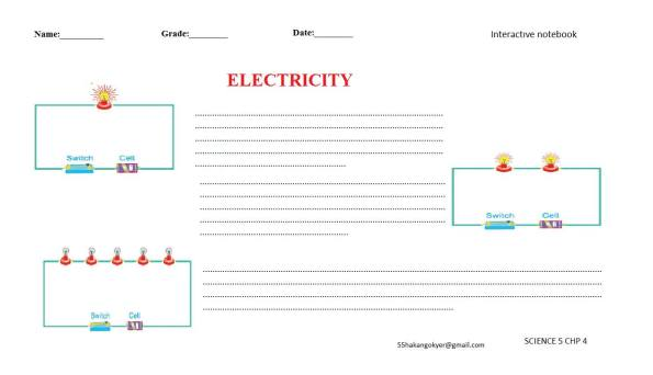 SCIENCE-5-CHP-4-ELECTRICITY