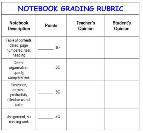 00-inb-grading